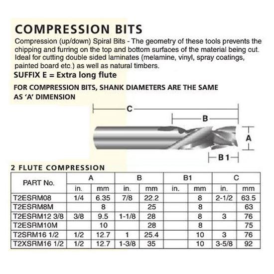 2 Flute Compression