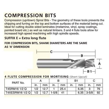 4 Flute Compression For Mortising