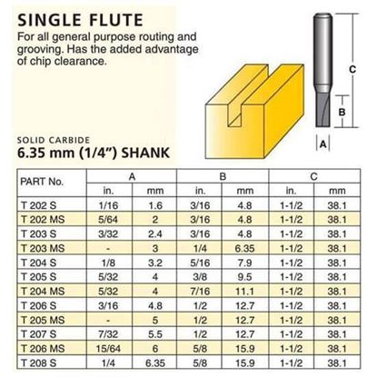 Straight Solid Carbide Router Bit – Single Flute