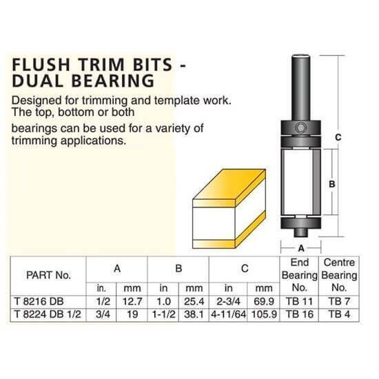 Laminate Flush Trim Bits – Dual Bearing
