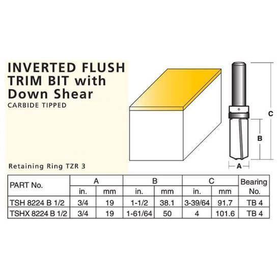 Laminate Inverted Flush Trim Bit With Down Shear