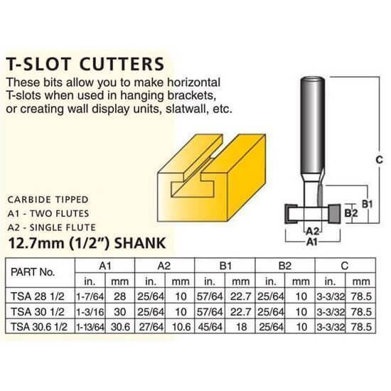 Groove Forming T-Slot Cutters