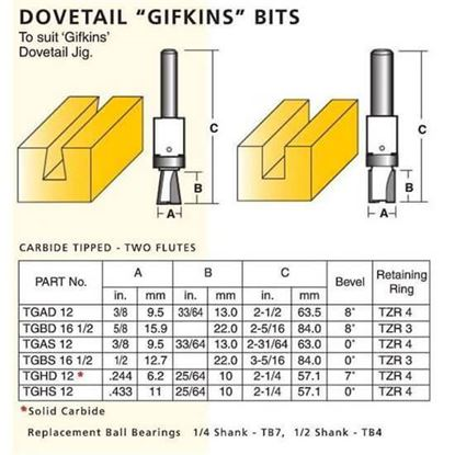 "Groove Forming Dovetail ""Gifkins"" Bits"