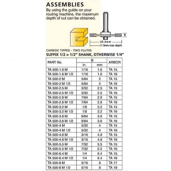 Two Flutes Without Bearing Guide Assemblies