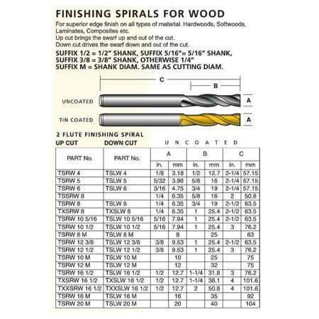 Picture for category Finishing Spirals For Wood