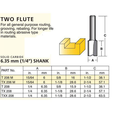 Picture for category Solid Carbide & Carbide Tipped