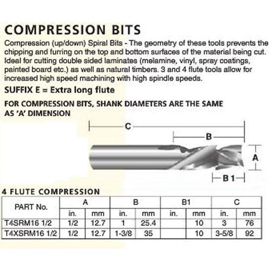 4 Flute Compression
