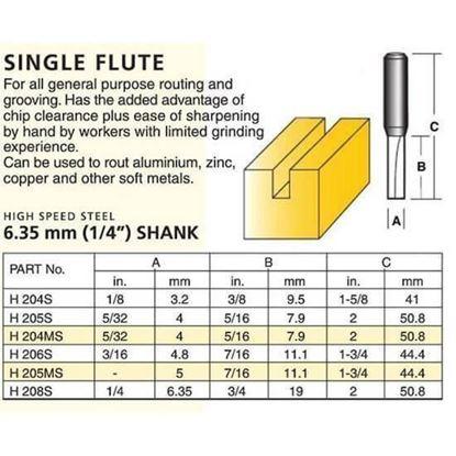 Straight High Speed Steel Router Bit – Single Straight Flute