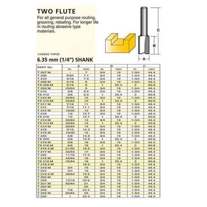 Straight Carbide Tipped Router Bit – Two Flute