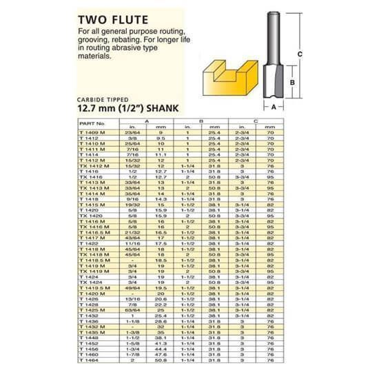 Straight Carbide Tipped Router Bit – Two Flute (1/2″ Shank)