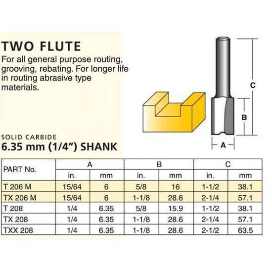 Straight Solid Carbide Router Bit – Two Flute