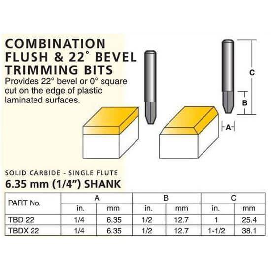 Laminate Combination Flush & 22º Bevel Trimming Bits – Square Cut