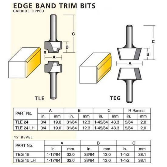Laminate Edge Band Trim Bits
