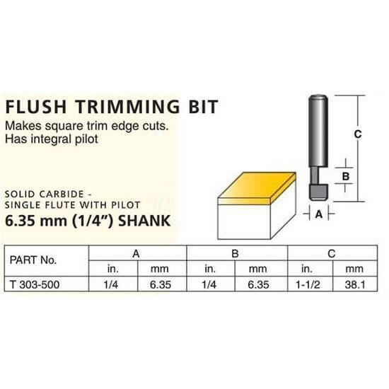 Laminate Flush Trimming Bit