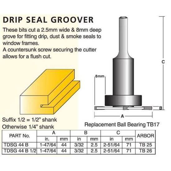 Groove Forming Drip Seal Groovers