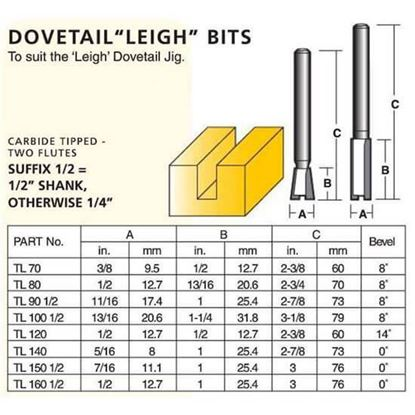 Groove Forming Dovetail 'Leigh' Bits