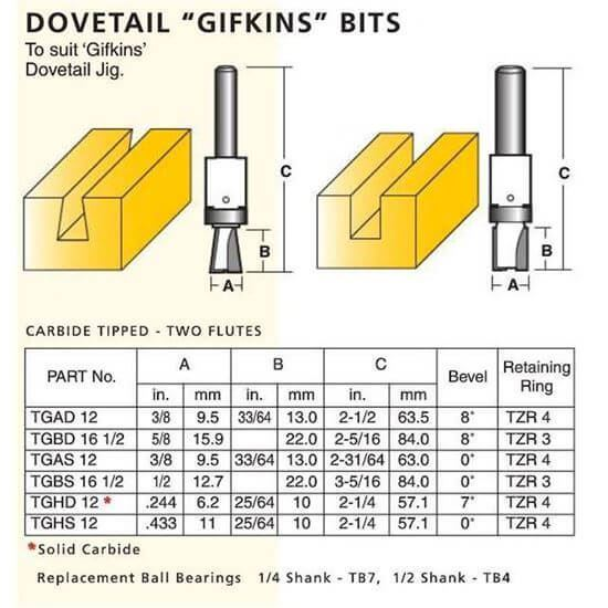 """Groove Forming Dovetail """"Gifkins"""" Bits"""