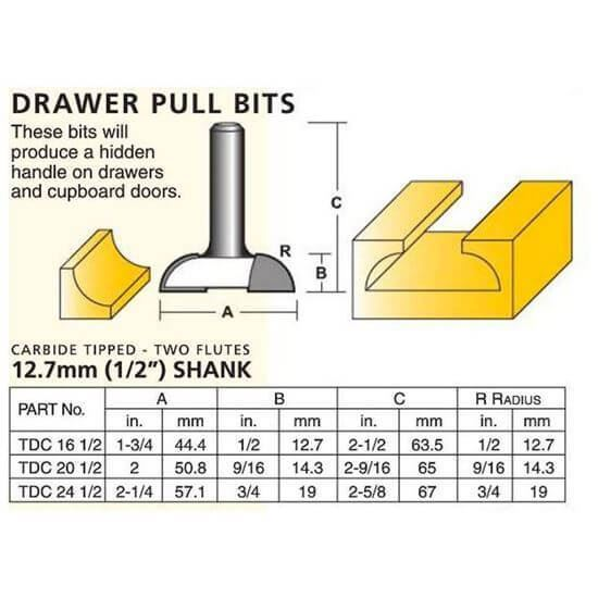 Groove Forming Drawer Pull Bits – Flat