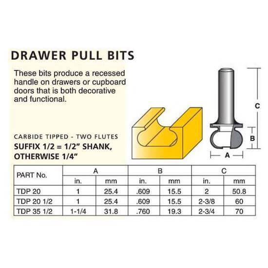 Groove Forming Drawer Pull Bits – Round