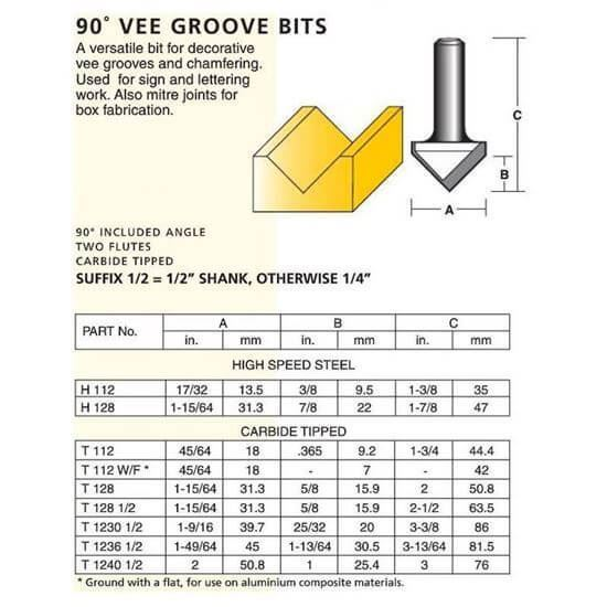Edge And Face Forming 90° Vee Groove Bits