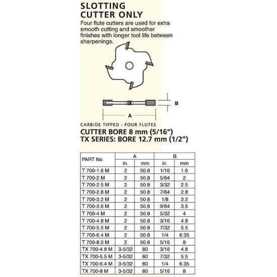 Slotting Cutters – 4 Wing