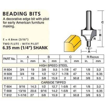 "Edge Forming Beading Bits – ¼"" Shank"