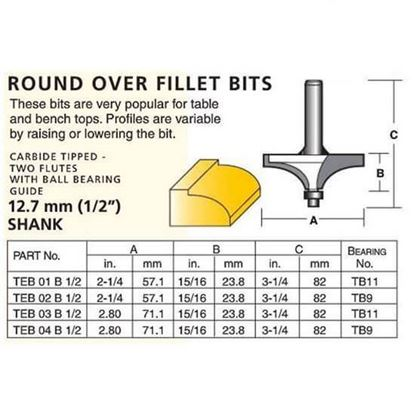 Edge Forming Round Over Fillet Bits