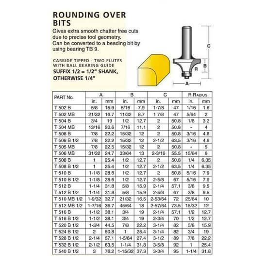 """Edge Forming Rounding Over Bits – ½"""" Shank"""